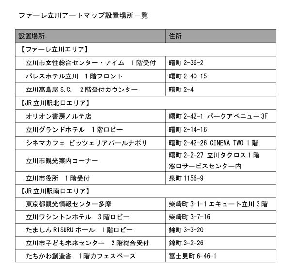 ファーレ立川 アートマップ配布